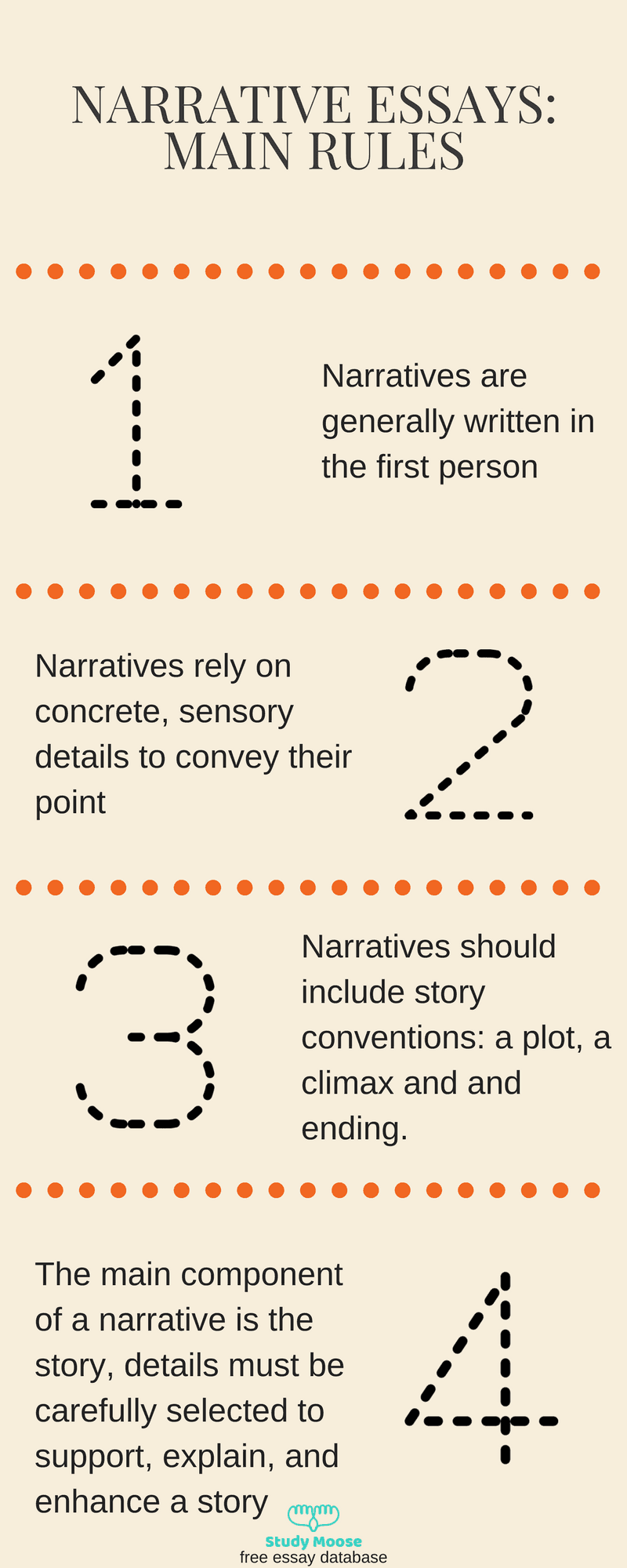 narrative essay main rules