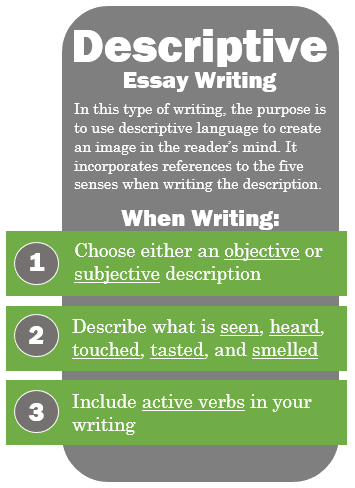 cheap descriptive essay writing