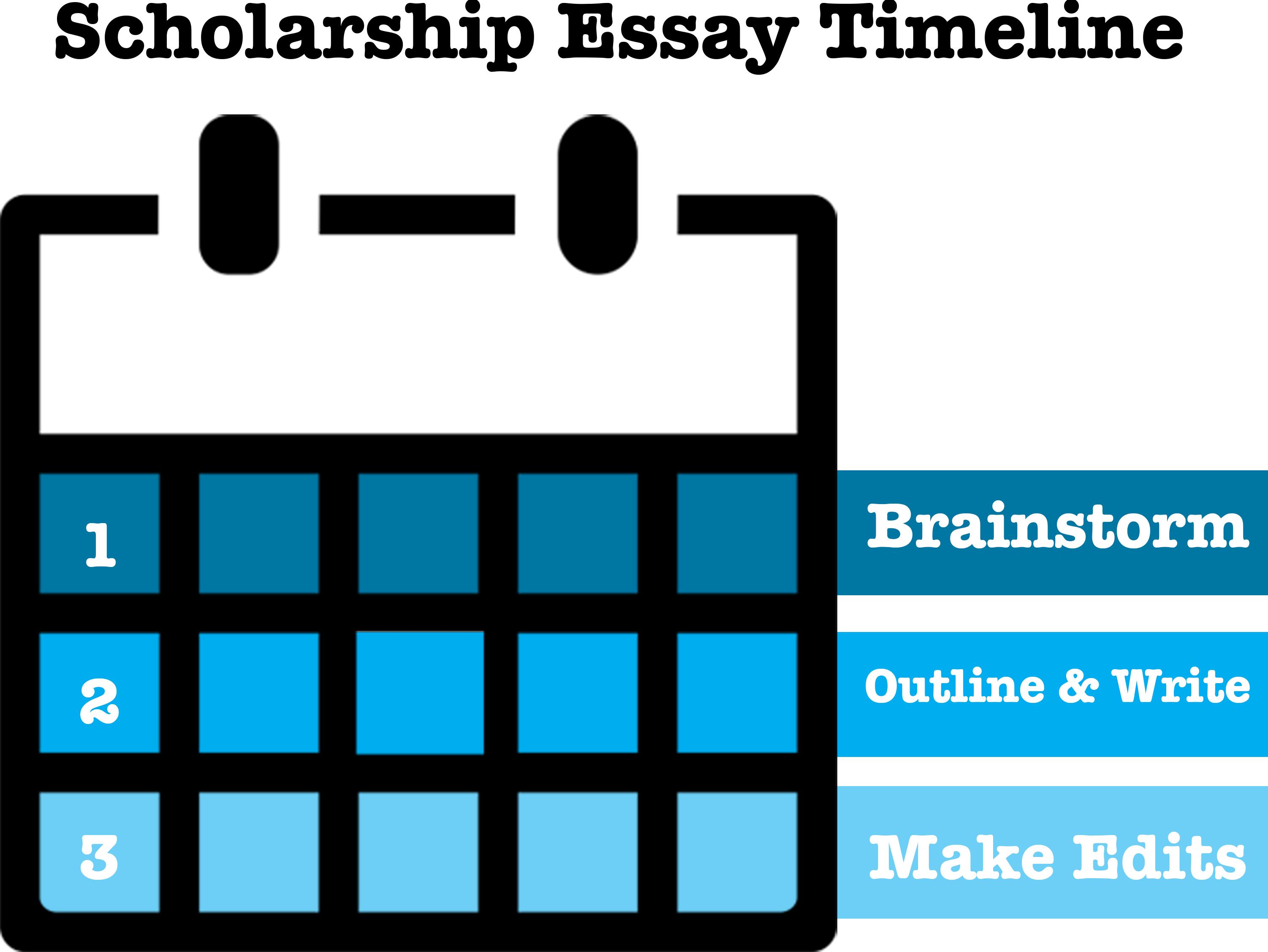 scholarship essay timeline